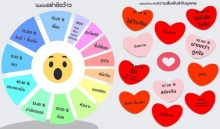 ไม่สนิท อย่าติด ว้าว!! การกด Like ในเฟซบุ๊กของสังคมไทย มี 42 ความหมาย
